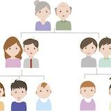 家系のせいで結婚できないことってあるの?考えられる原因と4つの解決策まとめ